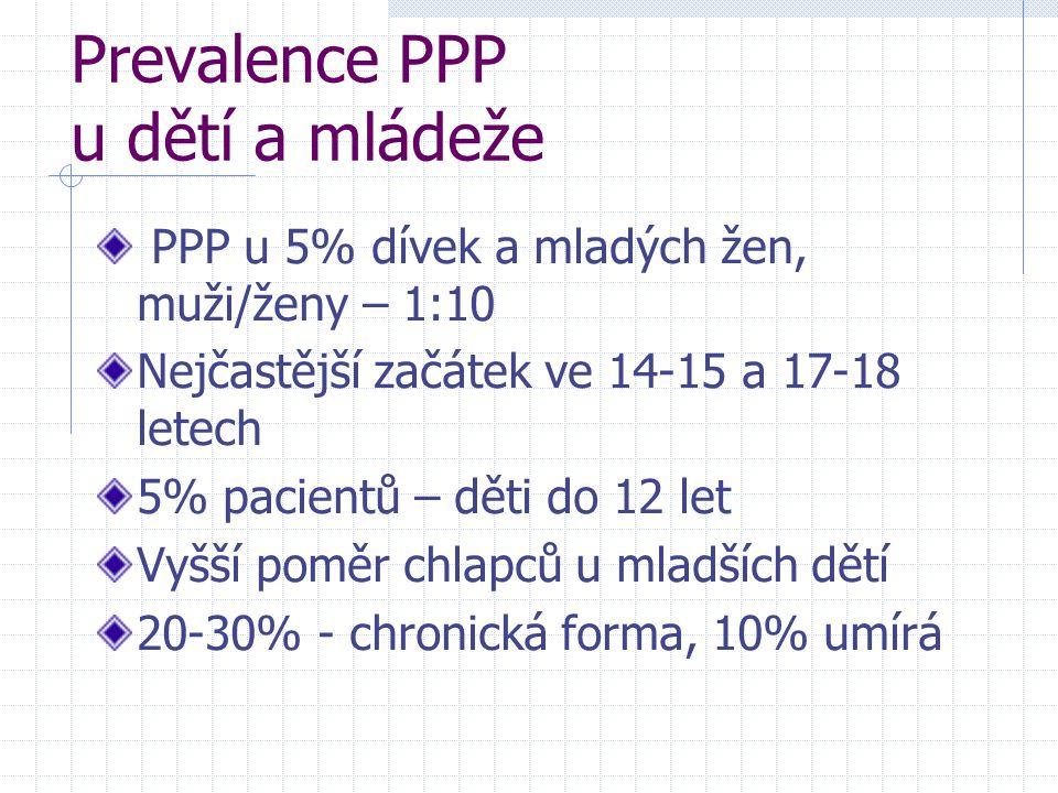 Prevalence PPP u dětí a mládeže PPP u 5% dívek a mladých žen, muži/ženy – 1:10 Nejčastější začátek ve 14-15 a 17-18 letech 5% pacientů – děti do 12 le