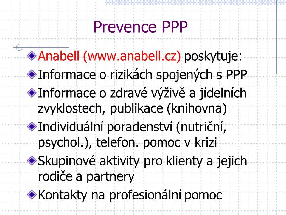 Prevence PPP Anabell (www.anabell.cz) poskytuje: Informace o rizikách spojených s PPP Informace o zdravé výživě a jídelních zvyklostech, publikace (kn