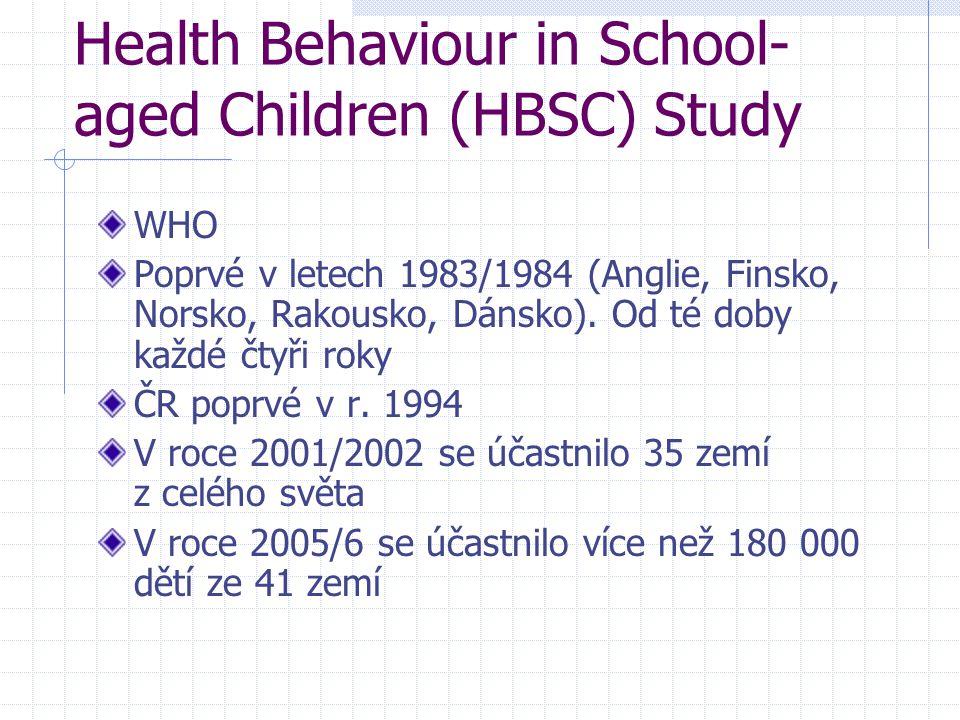 Health Behaviour in School- aged Children (HBSC) Study WHO Poprvé v letech 1983/1984 (Anglie, Finsko, Norsko, Rakousko, Dánsko). Od té doby každé čtyř