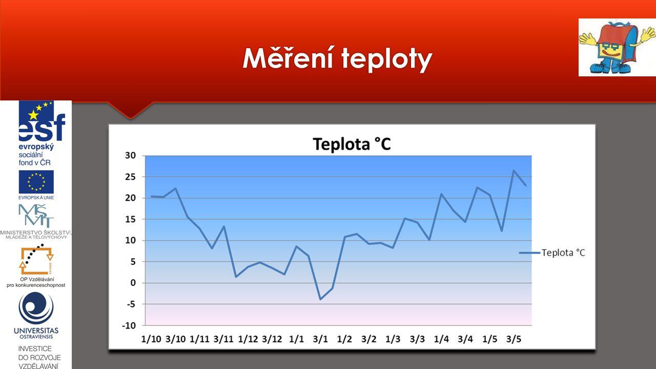 Měření teploty