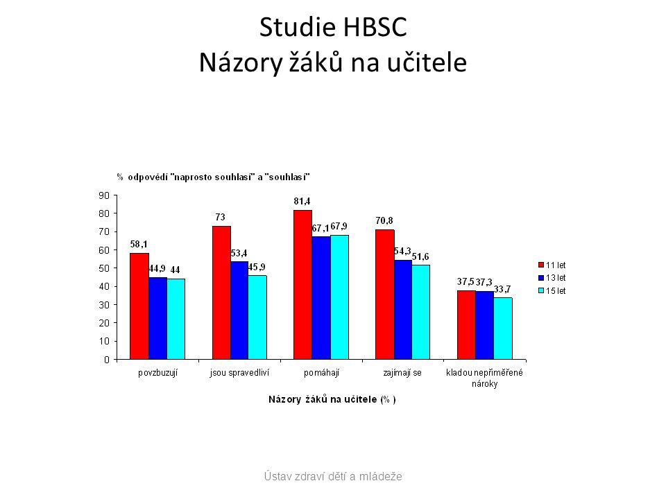 Studie HBSC Názory žáků na učitele Ústav zdraví dětí a mládeže