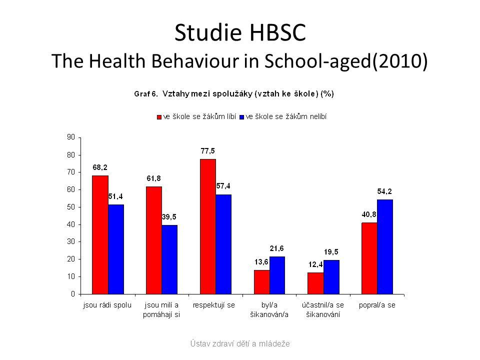 Studie HBSC The Health Behaviour in School-aged(2010) Ústav zdraví dětí a mládeže