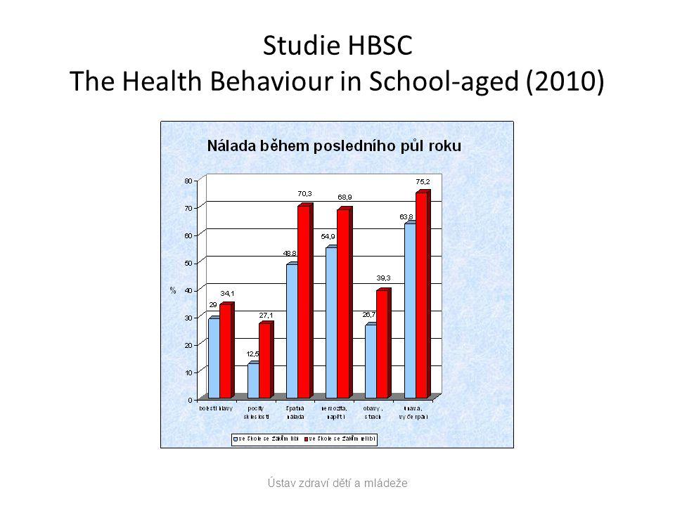 Studie HBSC The Health Behaviour in School-aged (2010) Ústav zdraví dětí a mládeže