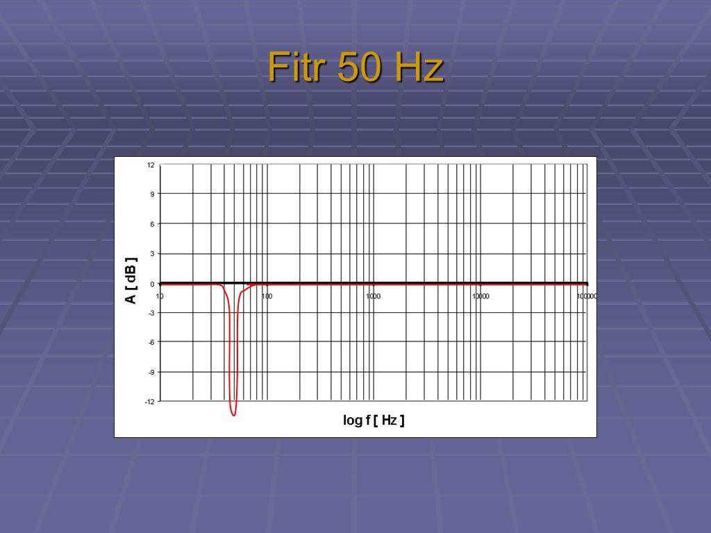 Hlukový filtr  strmě omezuje nejnižší kmitočty  omezuje hluk větru a kročejový hluk u mikrofonů  možnost nastavení obvykle od 20 Hz do 200 Hz