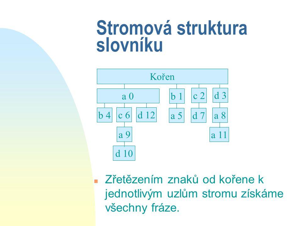 Stromová struktura slovníku Kořen a 0 b 4 c 6d 12 d 10 a 9 a 5 b 1 d 7 c 2 a 11 a 8 d 3 n Zřetězením znaků od kořene k jednotlivým uzlům stromu získáme všechny fráze.