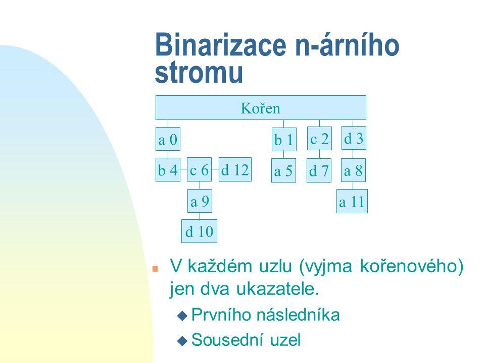 Binarizace n-árního stromu Kořen a 0 b 4 c 6d 12 d 10 a 9 a 5 b 1 d 7 c 2 a 11 a 8 d 3 n V každém uzlu (vyjma kořenového) jen dva ukazatele. u Prvního