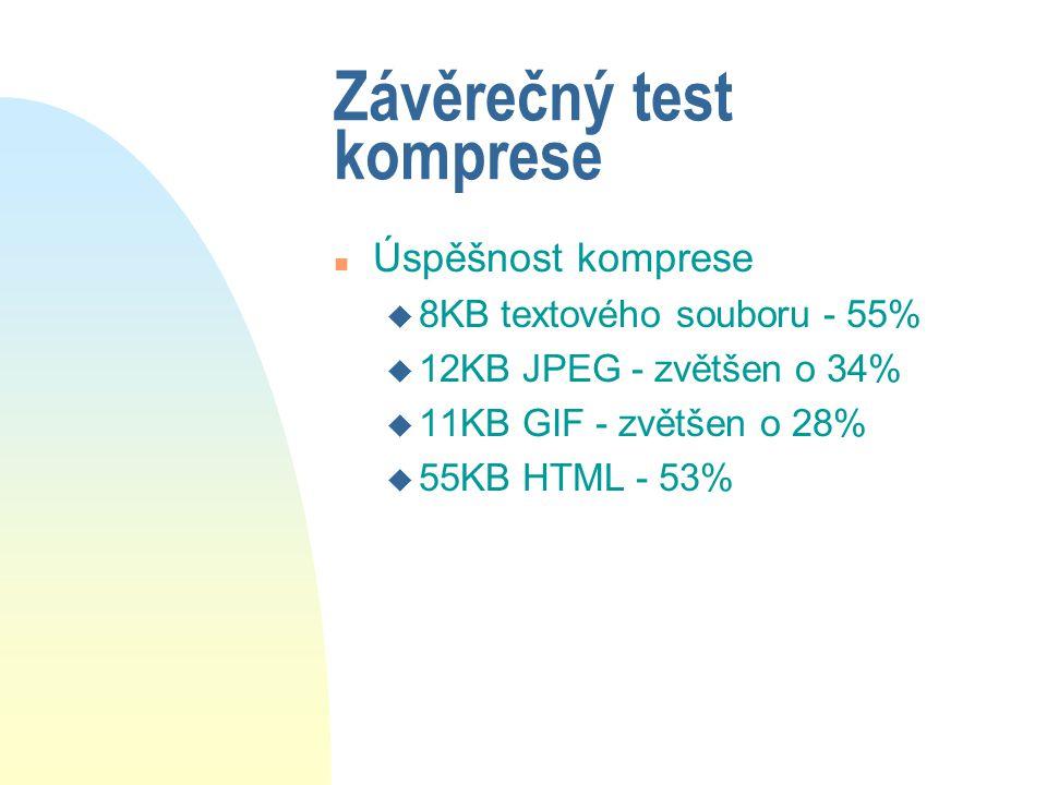 Závěrečný test komprese n Úspěšnost komprese u 8KB textového souboru - 55% u 12KB JPEG - zvětšen o 34% u 11KB GIF - zvětšen o 28% u 55KB HTML - 53%