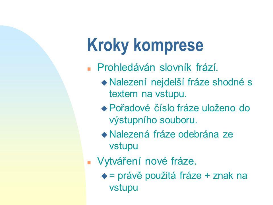 Kroky komprese n Prohledáván slovník frází. u Nalezení nejdelší fráze shodné s textem na vstupu. u Pořadové číslo fráze uloženo do výstupního souboru.