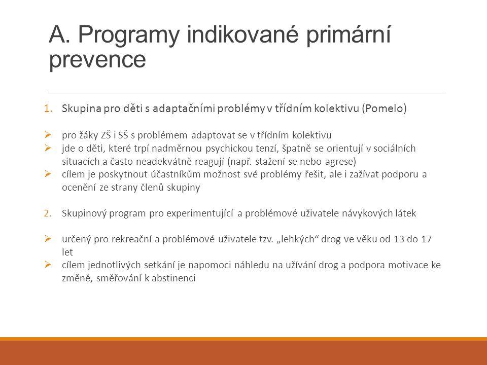 A. Programy indikované primární prevence 1.Skupina pro děti s adaptačními problémy v třídním kolektivu (Pomelo)  pro žáky ZŠ i SŠ s problémem adaptov