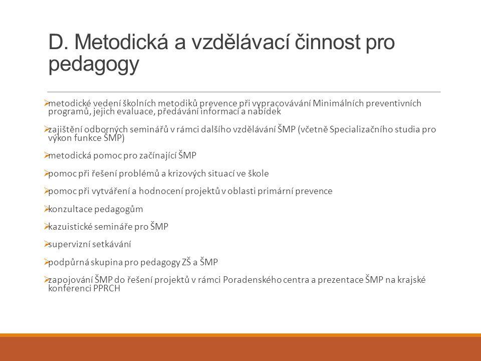 D. Metodická a vzdělávací činnost pro pedagogy  metodické vedení školních metodiků prevence při vypracovávání Minimálních preventivních programů, jej