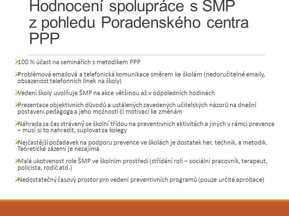 Hodnocení spolupráce s ŠMP z pohledu Poradenského centra PPP  100 % účast na seminářích s metodikem PPP  Problémová emailová a telefonická komunikac