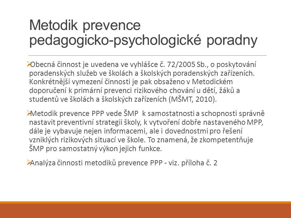 Metodik prevence pedagogicko-psychologické poradny  Obecná činnost je uvedena ve vyhlášce č. 72/2005 Sb., o poskytování poradenských služeb ve školác
