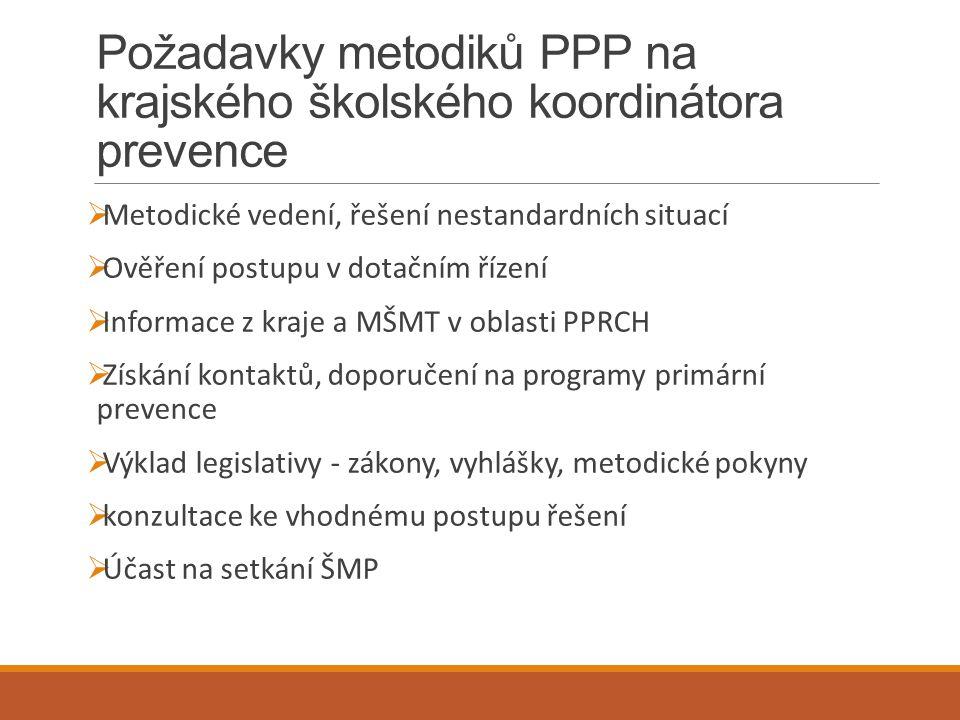 Požadavky metodiků PPP na krajského školského koordinátora prevence  Metodické vedení, řešení nestandardních situací  Ověření postupu v dotačním říz