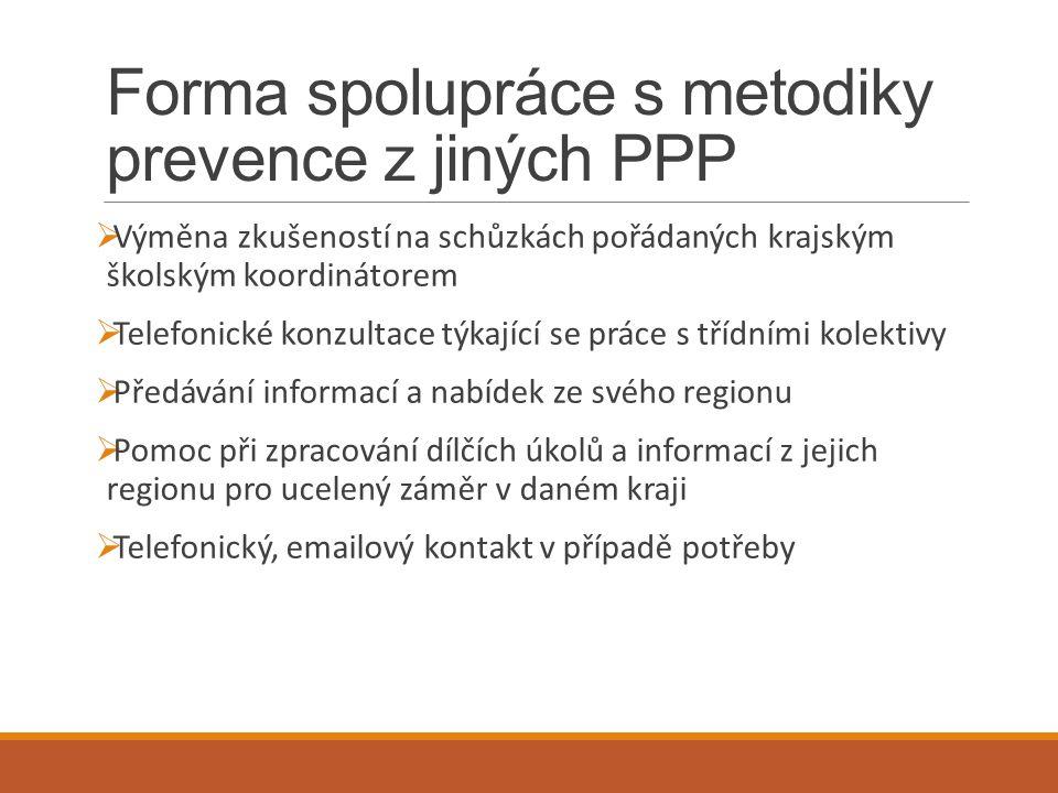 Forma spolupráce s metodiky prevence z jiných PPP  Výměna zkušeností na schůzkách pořádaných krajským školským koordinátorem  Telefonické konzultace