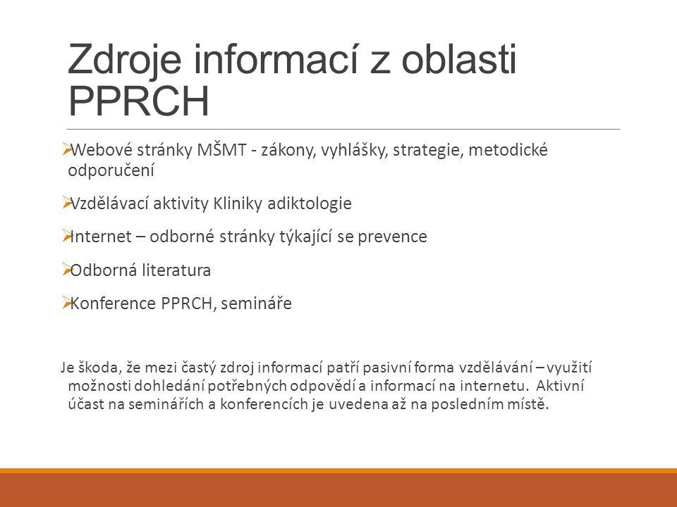 Zdroje informací z oblasti PPRCH  Webové stránky MŠMT - zákony, vyhlášky, strategie, metodické odporučení  Vzdělávací aktivity Kliniky adiktologie 
