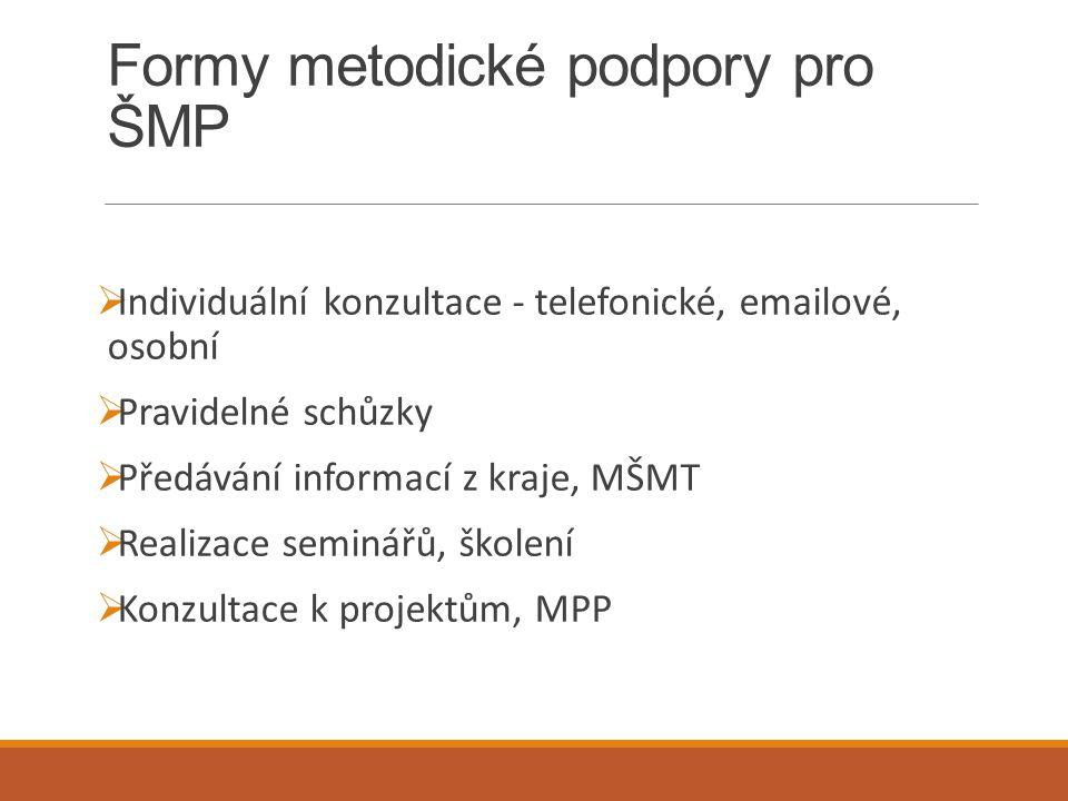Formy metodické podpory pro ŠMP  Individuální konzultace - telefonické, emailové, osobní  Pravidelné schůzky  Předávání informací z kraje, MŠMT  R