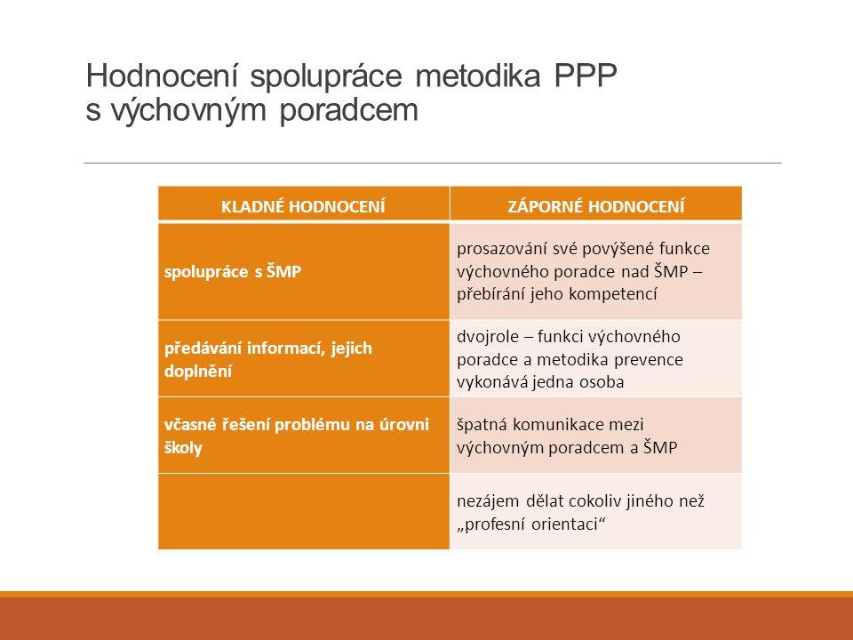 Hodnocení spolupráce metodika PPP s výchovným poradcem KLADNÉ HODNOCENÍZÁPORNÉ HODNOCENÍ spolupráce s ŠMP prosazování své povýšené funkce výchovného p