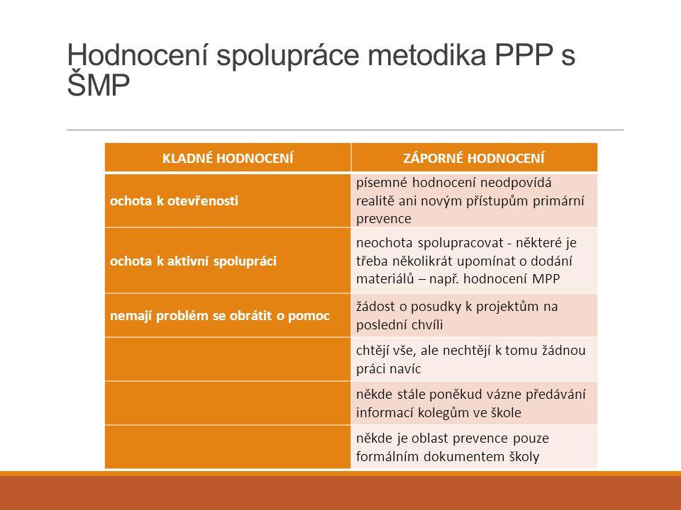 Hodnocení spolupráce metodika PPP s ŠMP kladné hodnocenízáporné hodnocení snaha se erudovaně vzdělávat, profesně se posouvat obava sdělit, že se něco