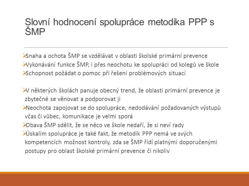 Slovní hodnocení spolupráce metodika PPP s ŠMP  Snaha a ochota ŠMP se vzdělávat v oblasti školské primární prevence  Vykonávání funkce ŠMP, i přes n
