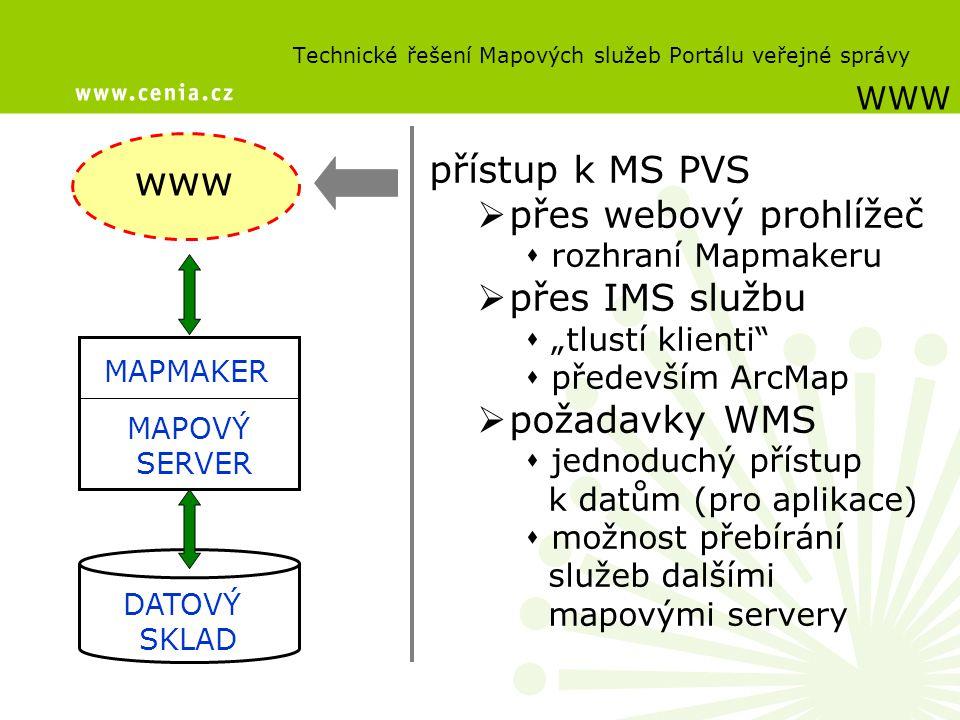 Technické řešení Mapových služeb Portálu veřejné správy DATOVÝ SKLAD MAPOVÝ SERVER MAPMAKER www WWW přístup k MS PVS  přes webový prohlížeč  rozhran