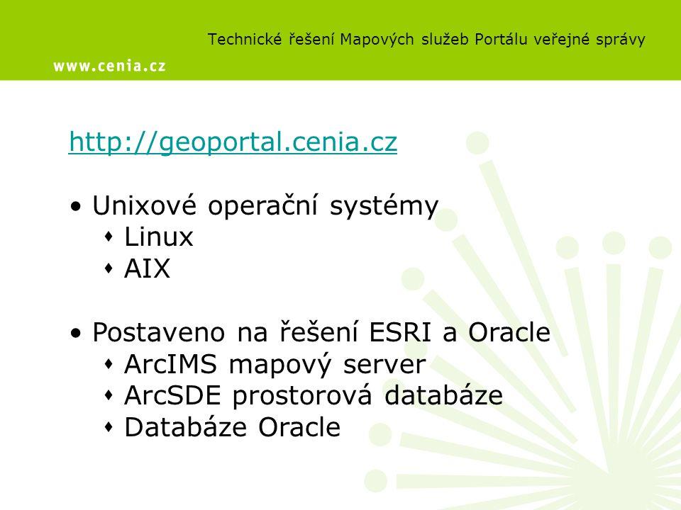 Technické řešení Mapových služeb Portálu veřejné správy http://geoportal.cenia.cz Unixové operační systémy  Linux  AIX Postaveno na řešení ESRI a Or