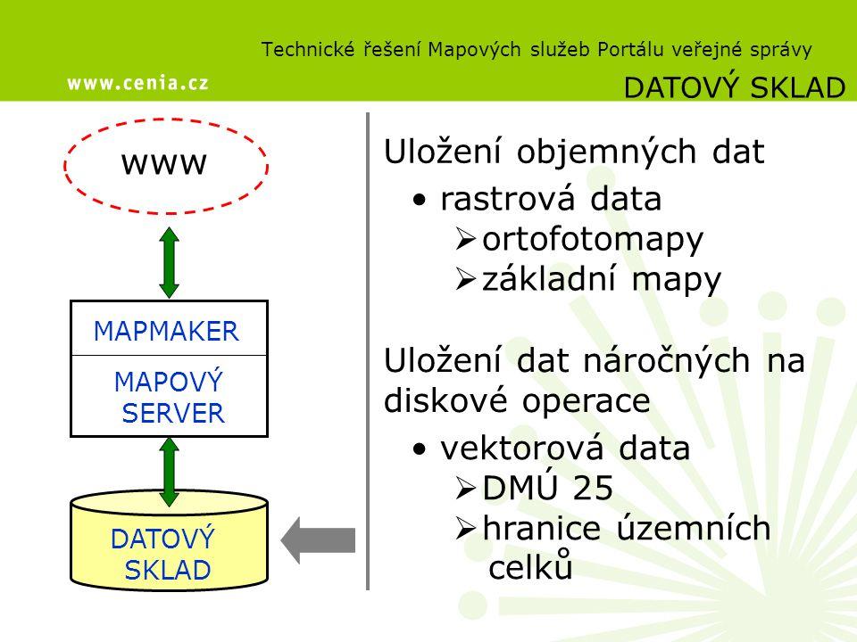 Technické řešení Mapových služeb Portálu veřejné správy DATOVÝ SKLAD MAPOVÝ SERVER MAPMAKER www DATOVÝ SKLAD rastrová data  ortofotomapy  základní m