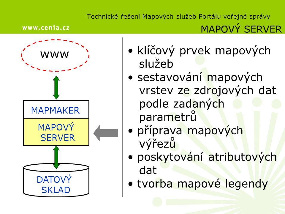 Technické řešení Mapových služeb Portálu veřejné správy DATOVÝ SKLAD MAPOVÝ SERVER MAPMAKER www MAPOVÝ SERVER klíčový prvek mapových služeb sestavován