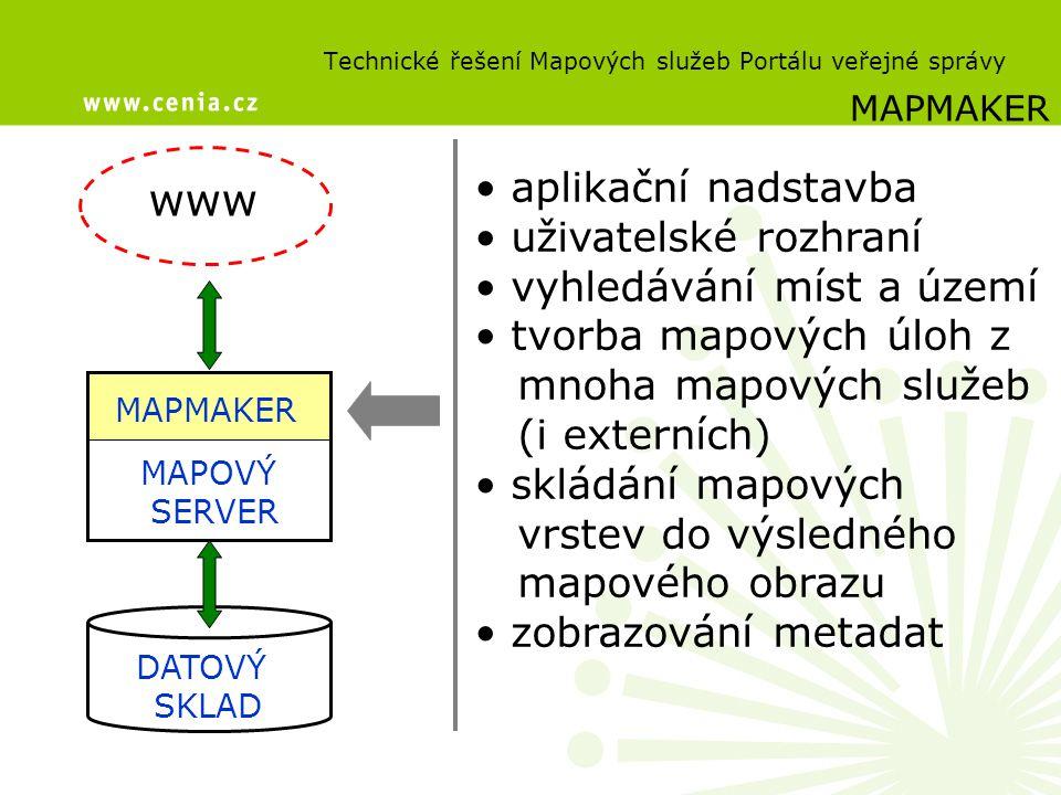 Technické řešení Mapových služeb Portálu veřejné správy DATOVÝ SKLAD MAPOVÝ SERVER MAPMAKER www MAPMAKER aplikační nadstavba uživatelské rozhraní vyhl
