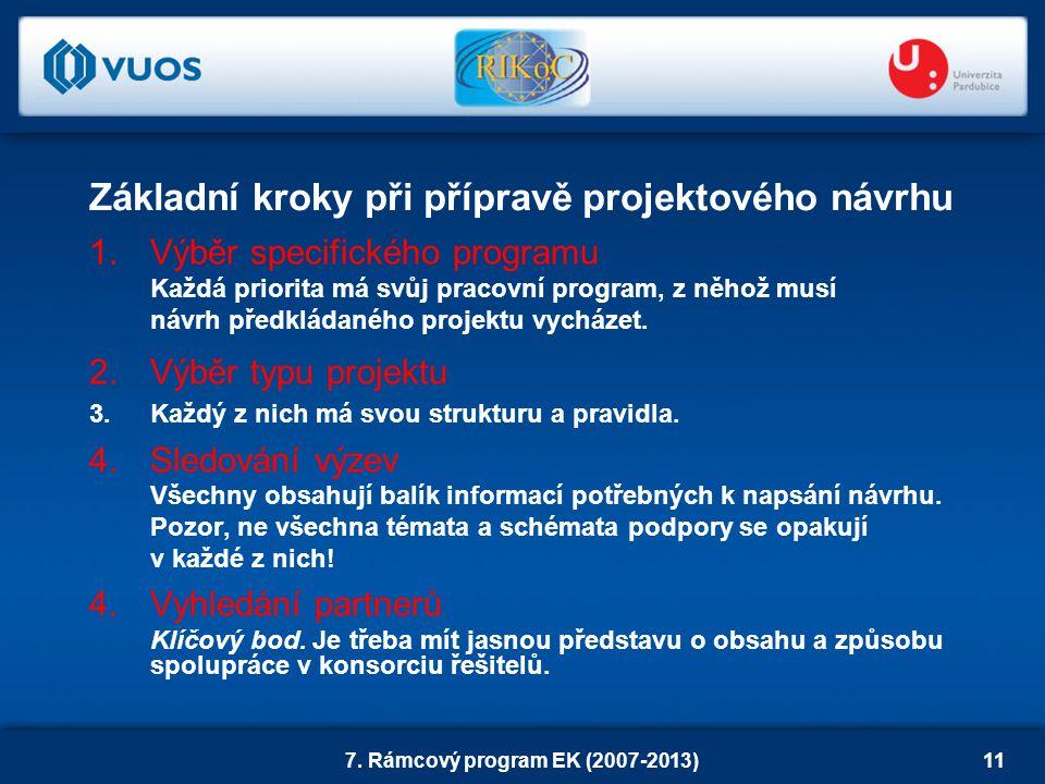 7. Rámcový program EK (2007-2013)11 1.Výběr specifického programu Každá priorita má svůj pracovní program, z něhož musí návrh předkládaného projektu v