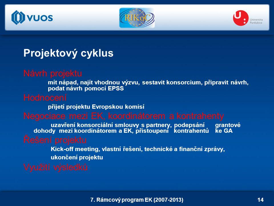 7. Rámcový program EK (2007-2013)14 Projektový cyklus Návrh projektu mít nápad, najít vhodnou výzvu, sestavit konsorcium, připravit návrh, podat návrh