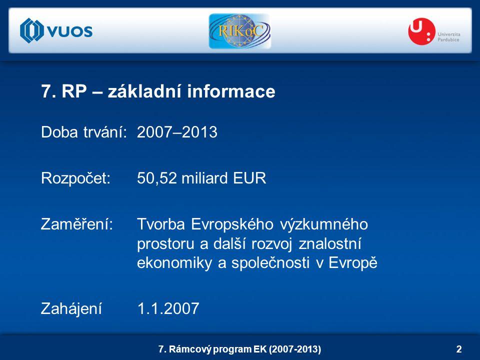 7. Rámcový program EK (2007-2013)2 Doba trvání:2007–2013 Rozpočet:50,52 miliard EUR Zaměření:Tvorba Evropského výzkumného prostoru a další rozvoj znal
