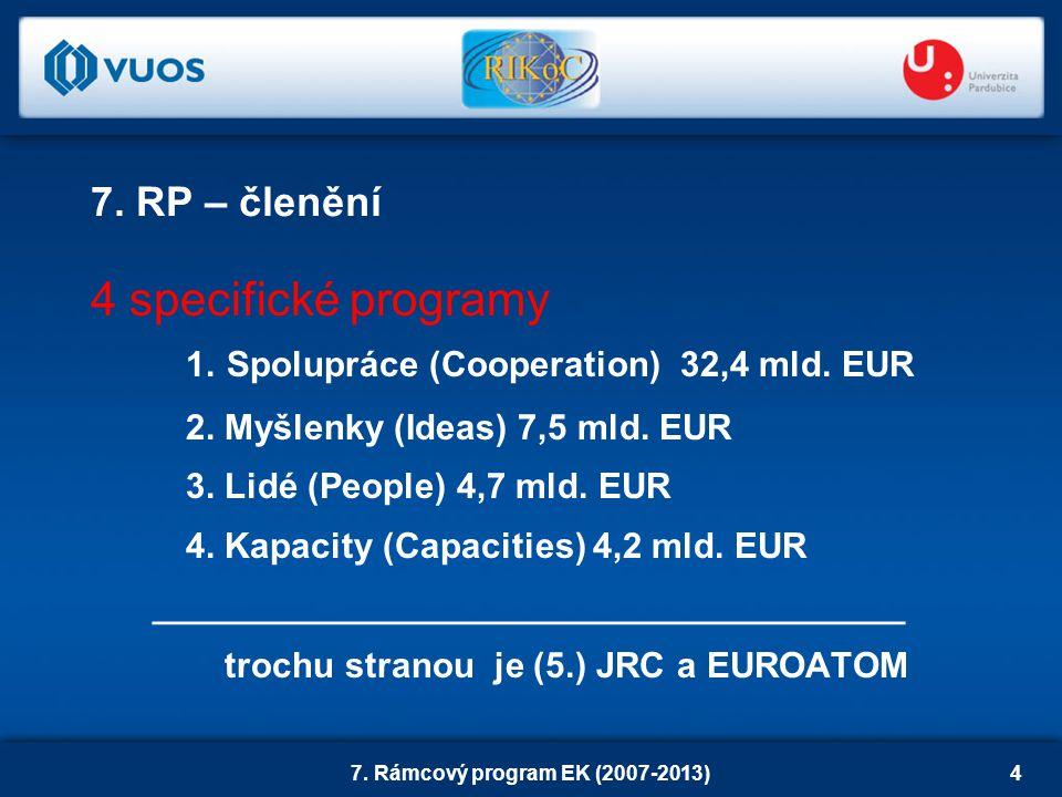 7. Rámcový program EK (2007-2013)4 4 specifické programy 1.