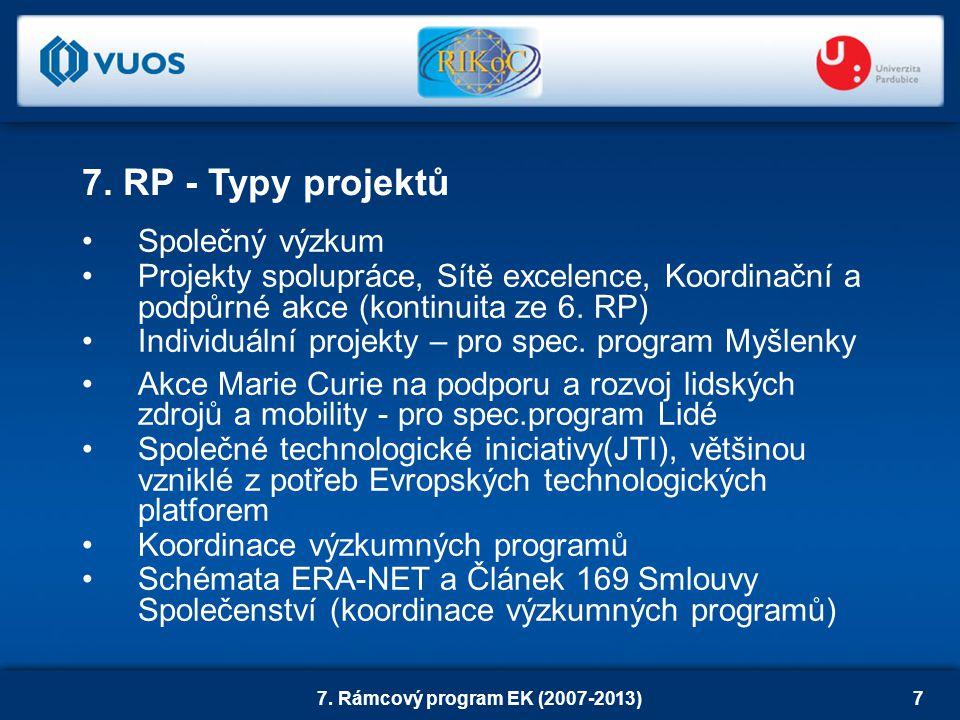 7. Rámcový program EK (2007-2013)7 Společný výzkum Projekty spolupráce, Sítě excelence, Koordinační a podpůrné akce (kontinuita ze 6. RP) Individuální