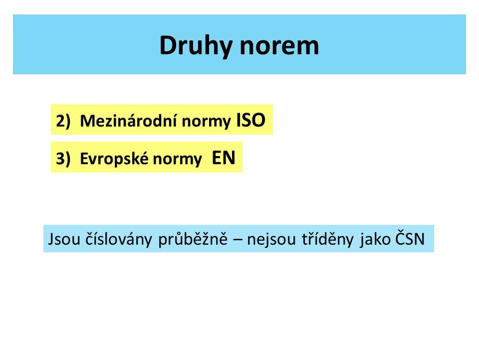 Druhy norem 2) Mezinárodní normy ISO Jsou číslovány průběžně – nejsou tříděny jako ČSN 3) Evropské normy EN