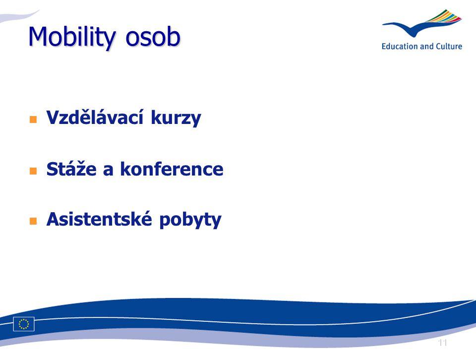 11 Mobility osob Vzdělávací kurzy Stáže a konference Asistentské pobyty