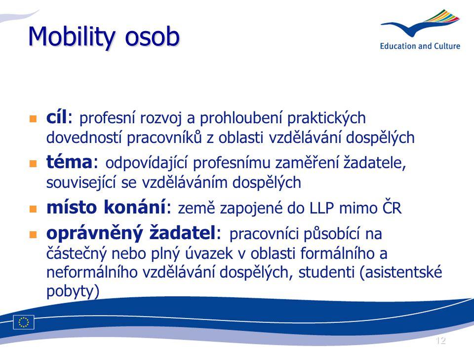 12 Mobility osob cíl: profesní rozvoj a prohloubení praktických dovedností pracovníků z oblasti vzdělávání dospělých téma: odpovídající profesnímu zaměření žadatele, související se vzděláváním dospělých místo konání: země zapojené do LLP mimo ČR oprávněný žadatel: pracovníci působící na částečný nebo plný úvazek v oblasti formálního a neformálního vzdělávání dospělých, studenti (asistentské pobyty)