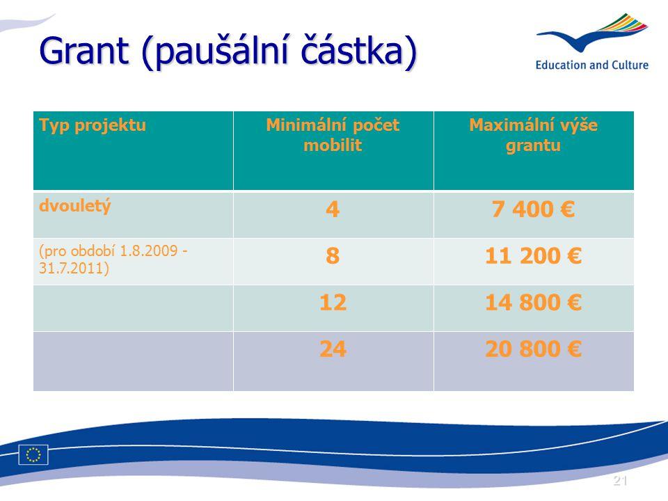 21 Grant (paušální částka) Typ projektuMinimální počet mobilit Maximální výše grantu dvouletý 47 400 € (pro období 1.8.2009 - 31.7.2011) 811 200 € 1214 800 € 2420 800 €