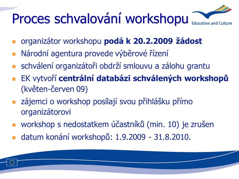 Proces schvalování workshopu organizátor workshopu podá k 20.2.2009 žádost Národní agentura provede výběrové řízení schválení organizátoři obdrží smlouvu a zálohu grantu EK vytvoří centrální databázi schválených workshopů (květen-červen 09) zájemci o workshop posílají svou přihlášku přímo organizátorovi workshop s nedostatkem účastníků (min.