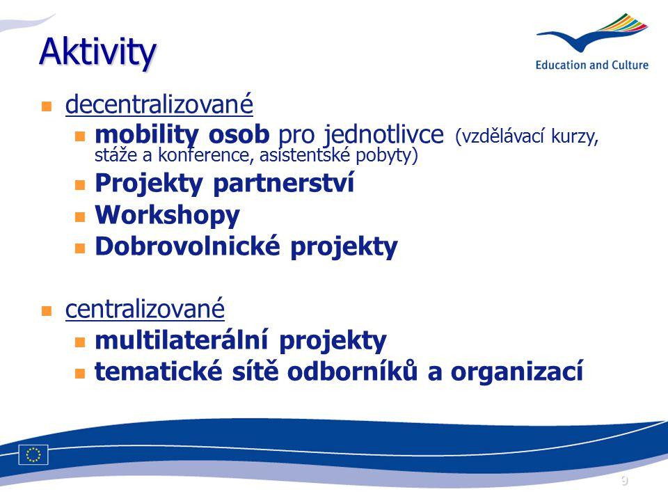 9 Aktivity decentralizované mobility osob pro jednotlivce (vzdělávací kurzy, stáže a konference, asistentské pobyty) Projekty partnerství Workshopy Dobrovolnické projekty centralizované multilaterální projekty tematické sítě odborníků a organizací