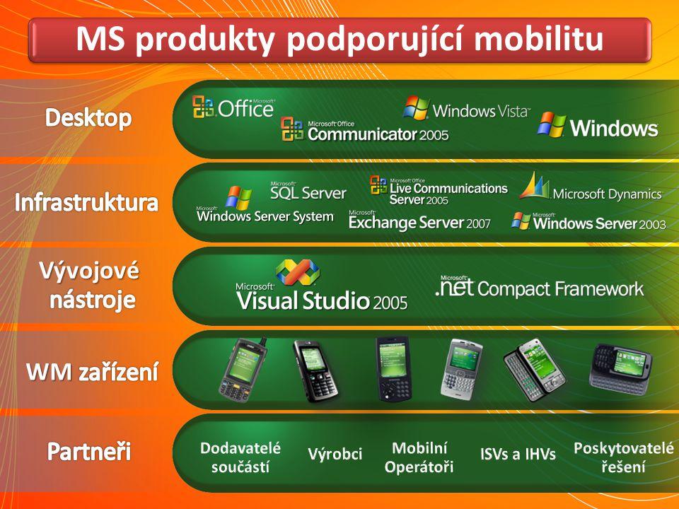 Windows Mobile pro jednotlivce Mobilní e-mail Až 6 emailových účtů E-maily v HTML formátu Jednoduché nastavení POP3 emailů Vylepšené prediktivní vkládání textu Telefonování Chytrý vyhledávač obsahu (kontakty, emaily atd.) Vylepšená historie volání Microsoft Office Mobile Příjem, editace a odesílání příloh aplikací Word, Excel i Powerpoint Podpora MS Office 2007 s dotykovou obrazovkou Tvorba nových dokumentů na zařízeních s dotykovou obrazovkou