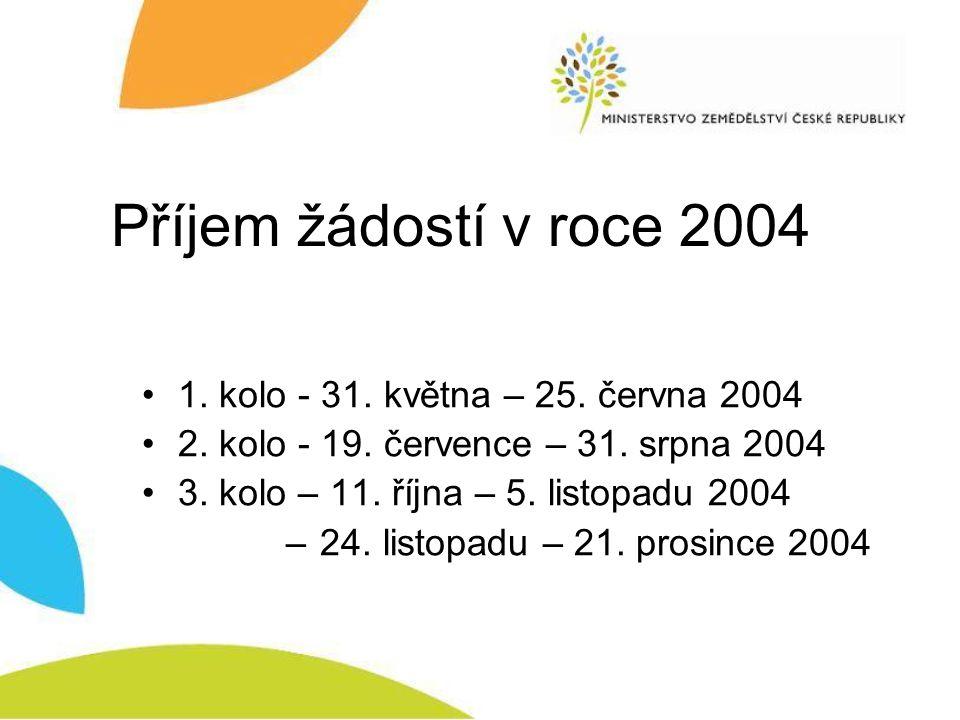 Příjem žádostí v roce 2004 1. kolo - 31. května – 25. června 2004 2. kolo - 19. července – 31. srpna 2004 3. kolo – 11. října – 5. listopadu 2004 – 24