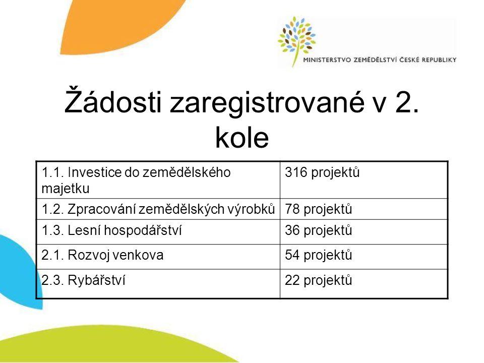 Žádosti zaregistrované v 2. kole 1.1. Investice do zemědělského majetku 316 projektů 1.2. Zpracování zemědělských výrobků78 projektů 1.3. Lesní hospod