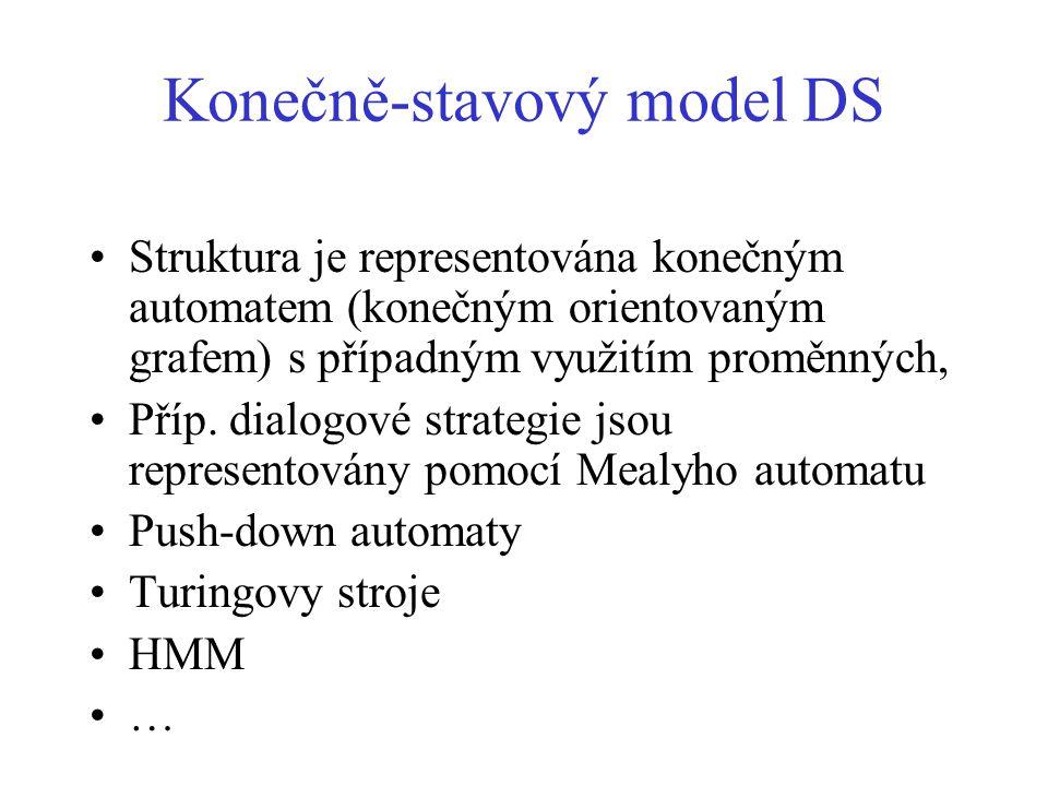 Konečně-stavový model DS Struktura je representována konečným automatem (konečným orientovaným grafem) s případným využitím proměnných, Příp.