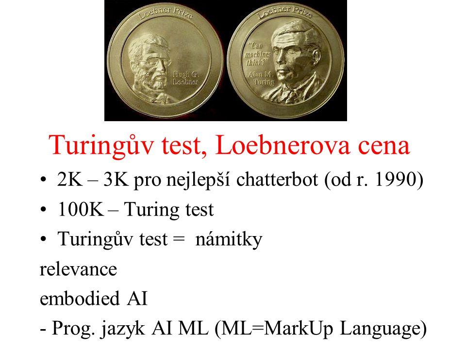 Turingův test, Loebnerova cena 2K – 3K pro nejlepší chatterbot (od r.