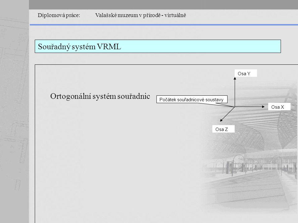 Diplomová práce: Valašské muzeum v přírodě - virtuálně Souřadný systém VRML Osa X Osa Y Osa Z Počátek souřadnicové soustavy Ortogonální systém souřadnic