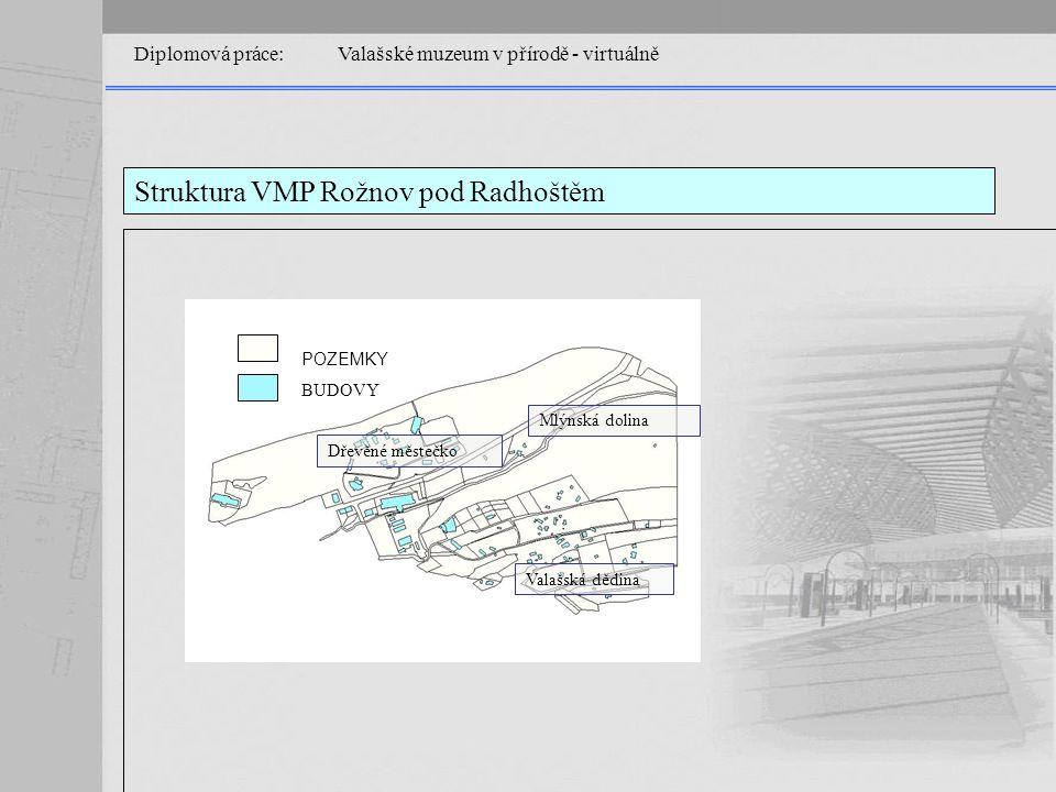 Diplomová práce: Valašské muzeum v přírodě - virtuálně Struktura souboru VRML Uzly statické : goemetrické vlastností světlo a zvuk speciální skupinové Uzly dynamické : senzory manipulátory senzory