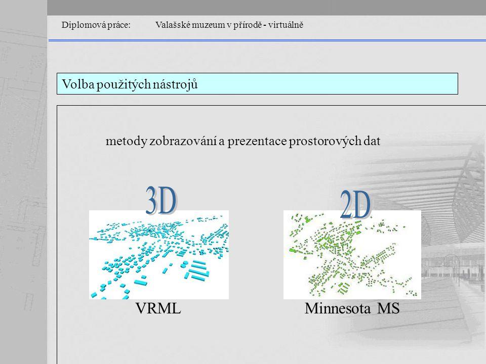 metody zobrazování a prezentace prostorových dat Diplomová práce: Valašské muzeum v přírodě - virtuálně Volba použitých nástrojů VRMLMinnesota MS