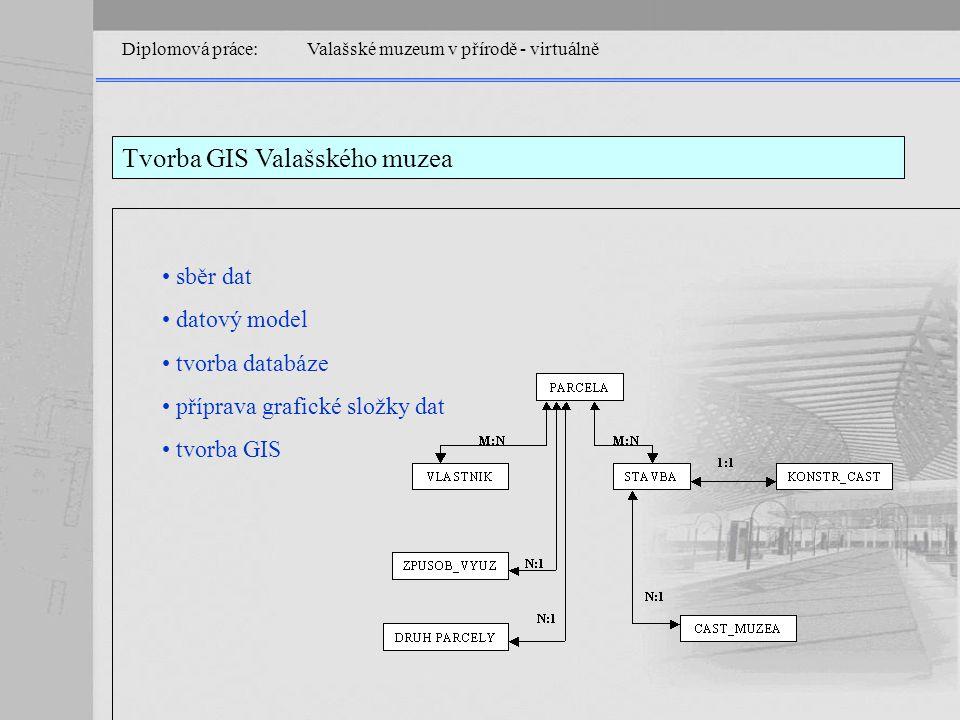 Diplomová práce: Valašské muzeum v přírodě - virtuálně Tvorba GIS Valašského muzea sběr dat datový model tvorba databáze příprava grafické složky dat tvorba GIS