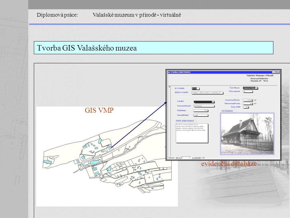 Diplomová práce: Valašské muzeum v přírodě - virtuálně Technologie virtuální reality * Prostorové modely a scény * Manipulace a pohyb v 3D * Zobrazování v reálném čase Počítačová grafika