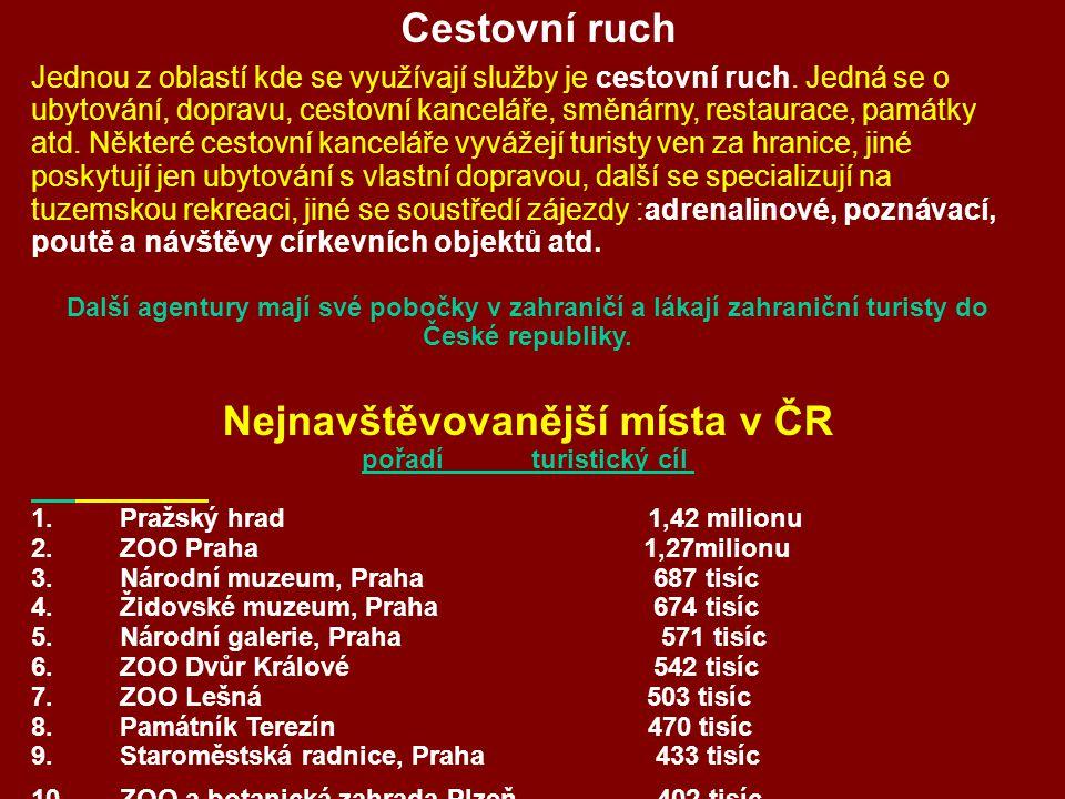 TOP 5 nejnavštěvovanějších Zoo 1.Zoo Praha 1,27 milionu 2.